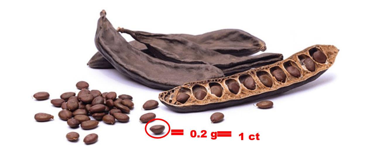 △鑽石的重量單位(克拉)源自於這種豆子