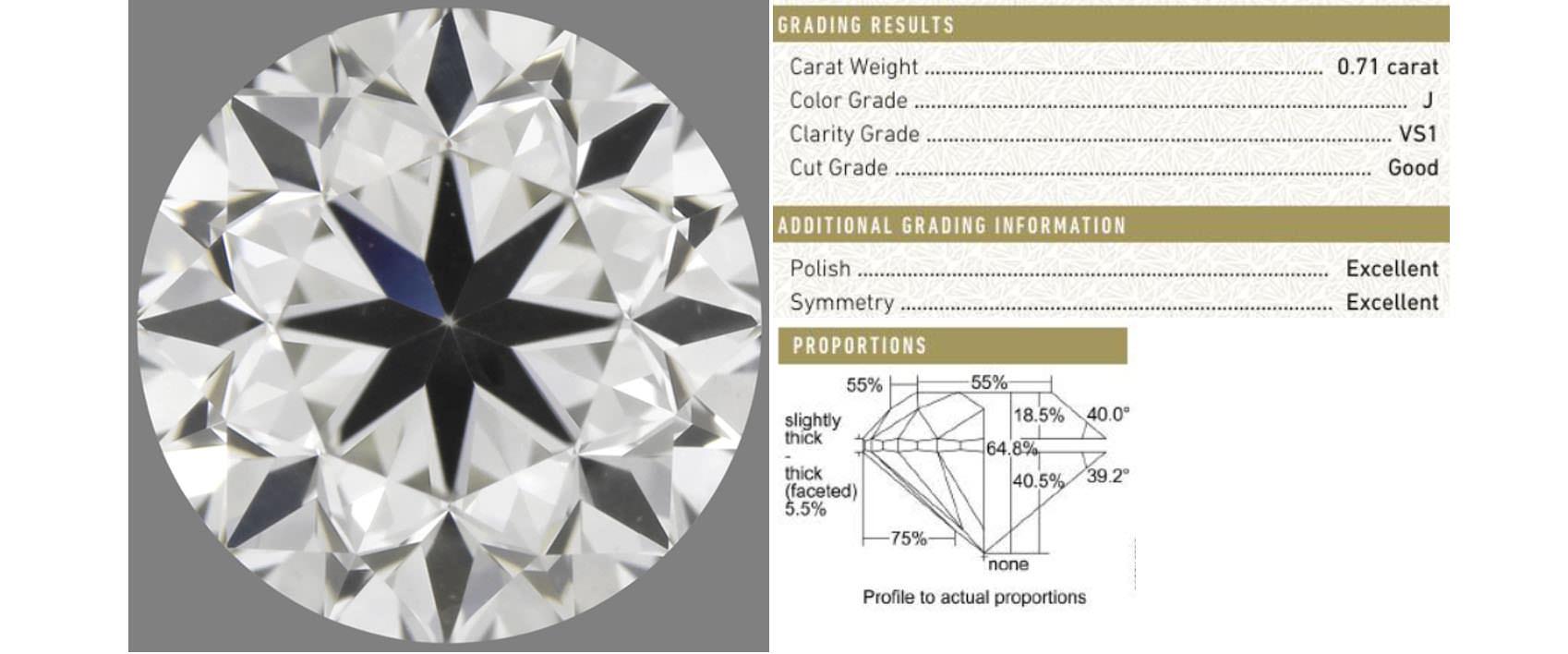 鑽石切工比例重要性的證據1