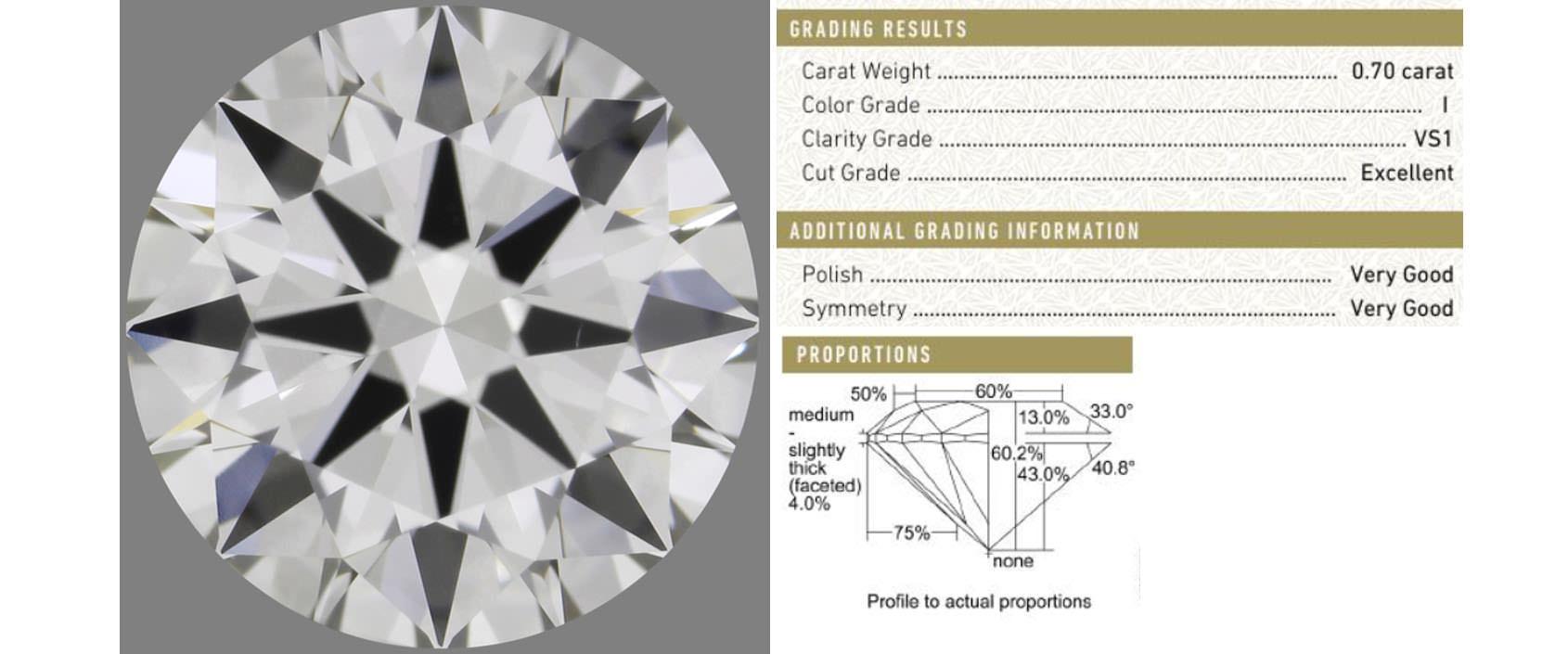 △鑽石切工比例重要性的證據2