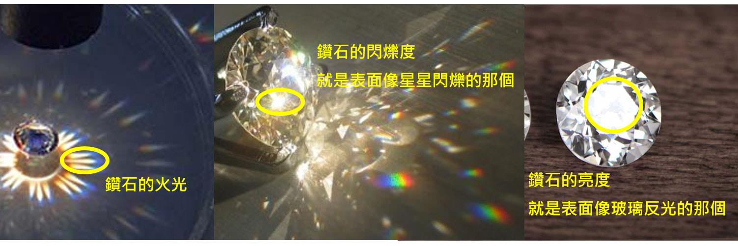 鑽石切工決定鑽石的火光、閃爍度、亮度