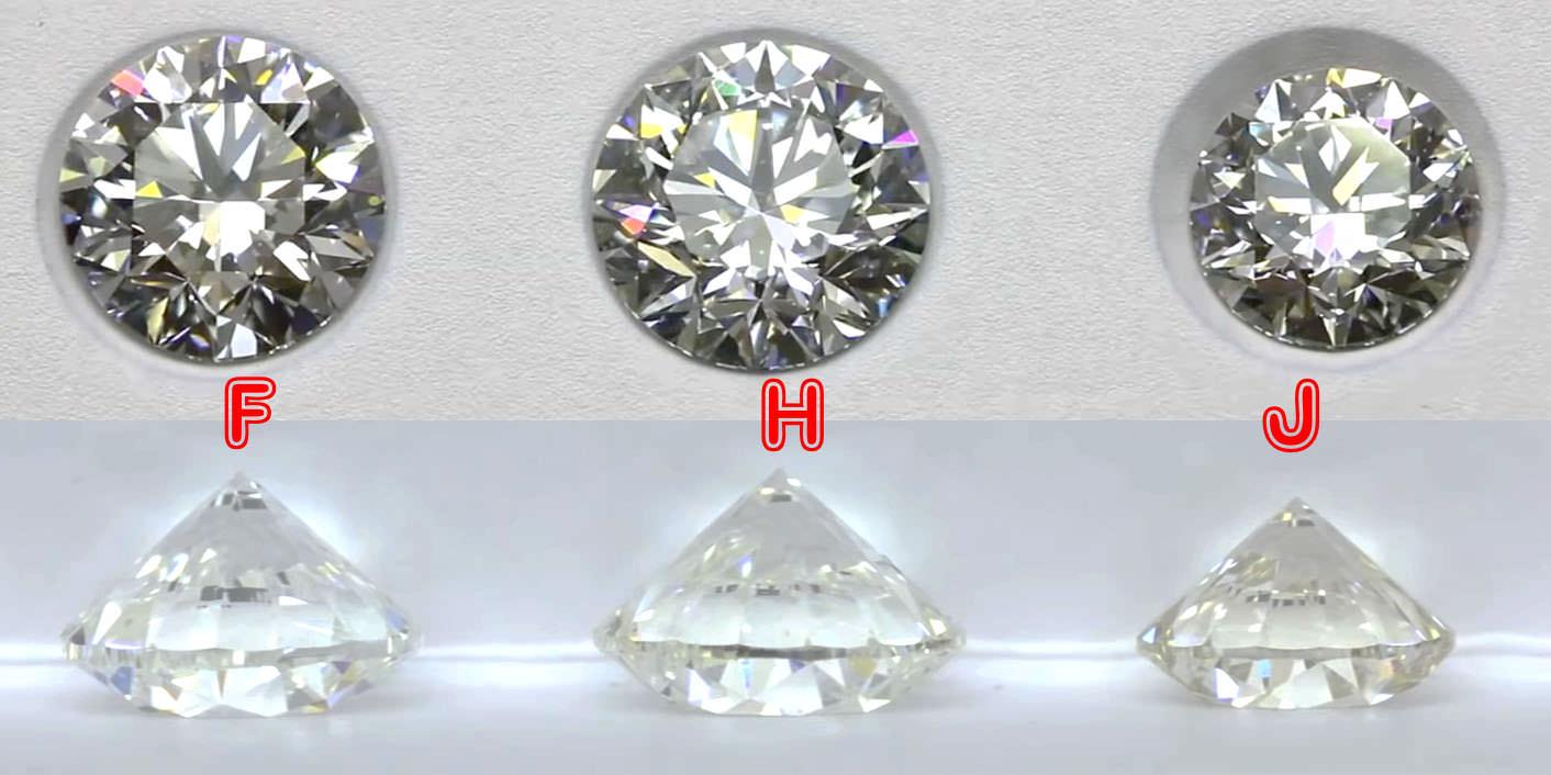 鑽石顏色比較:上圖如果只看鑽石冠(正)面,小伙伴們看得出來那一顆白嗎?