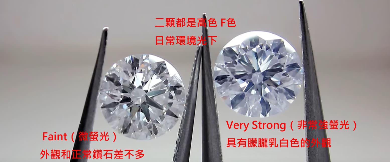 鑽石顏色螢光表現差異:上圖是F色鑽石,左邊Faint(微螢光)右邊 Very Strong Blue(非常強螢光),有沒有發現右邊白可是透明感不足