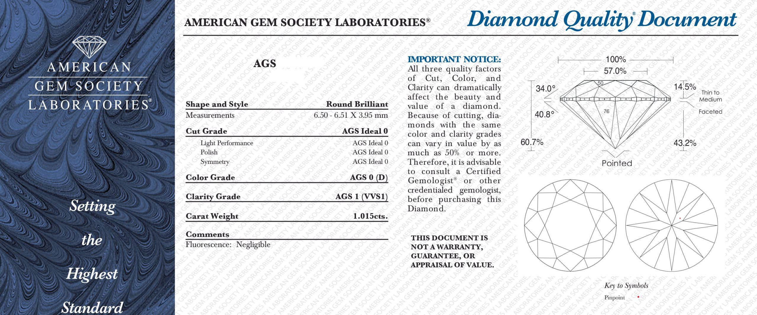 AGS的切工分級系統是世界上最嚴謹先進的