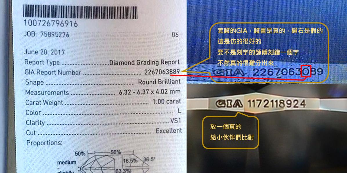 △上圖為套證偽造的GIA鑽石實例,這顆是有刻錯,否則連內行人都很難發現