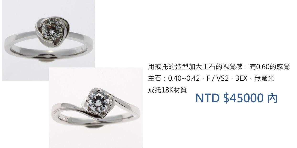 因為0.42~0.46ct重的裸石,直徑在4.55~5.02mm,0.50ct重的裸石,直徑在5.03~5.15 mm,有沒有發現直徑差不多大,肉眼看起來差異更小,可是價錢和0.30重量的差沒多少