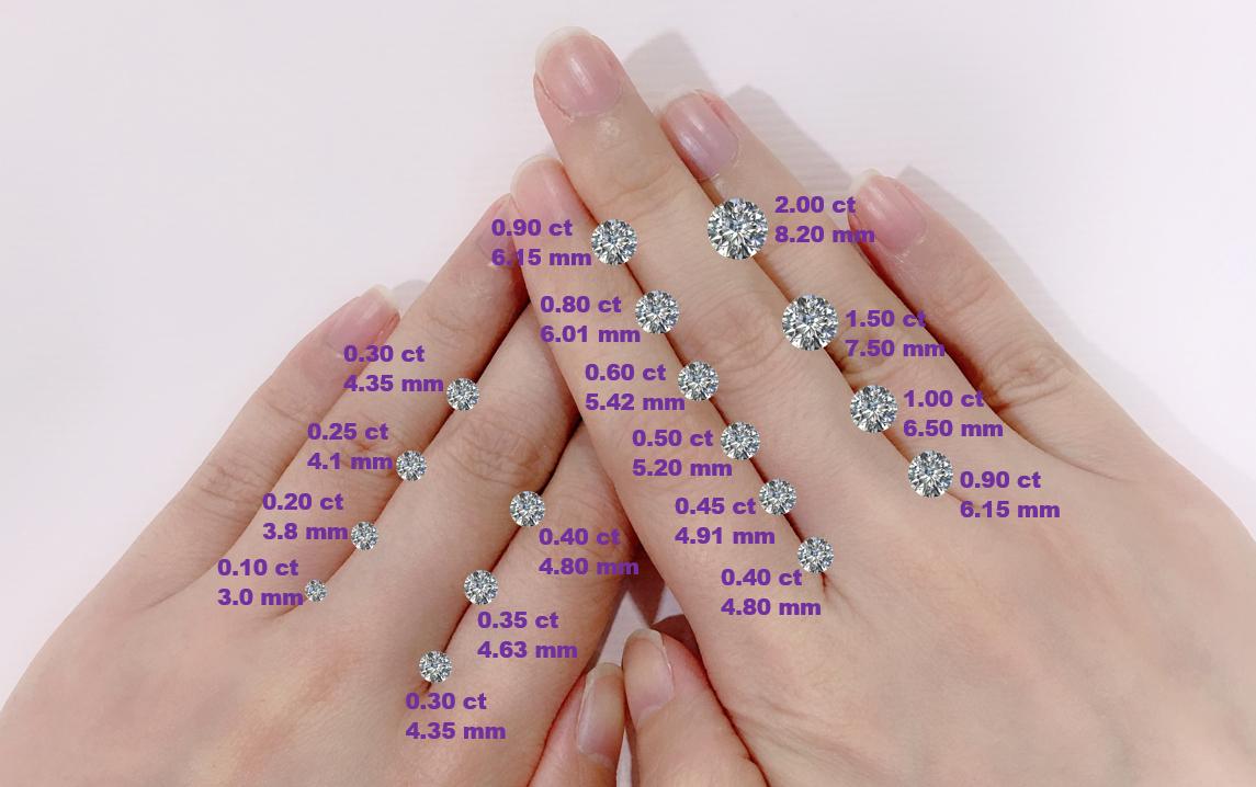 △各種尺寸圓鑽放在手上的視覺效果