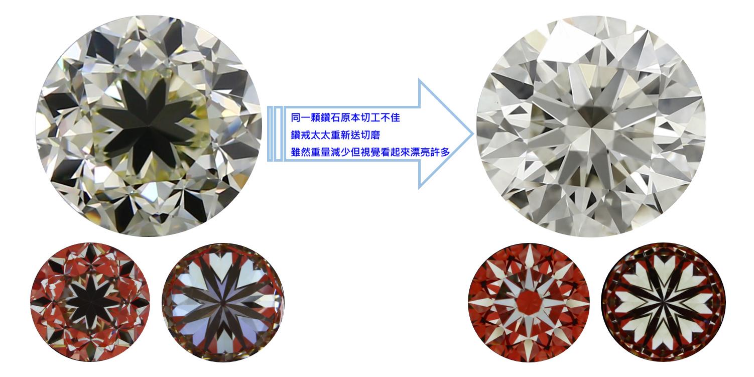 △鑽石切工是鑽石4c裡唯一可以人為操作的因素,也是鑽石亮不亮、閃不閃的關鍵