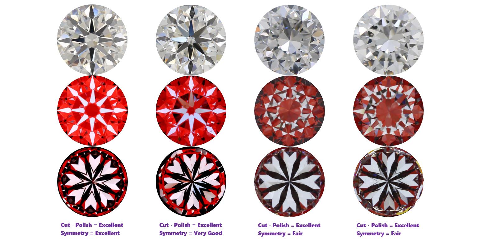 △用特殊光學儀器放大100倍觀察,可以看到圖中各式鑽石刻面不對齊的樣子,小夥伴能明顯看出不對齊的刻面會造成怎樣的光學反應